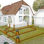 Требования СНиП по канализации