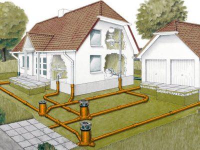Необходимость соблюдения СНиП при обустройстве канализации