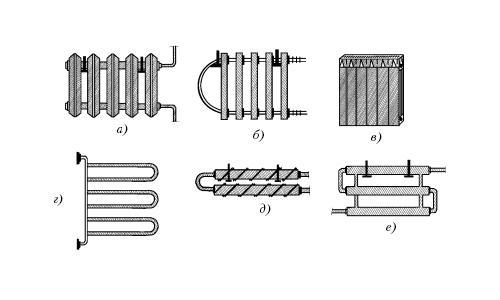 Конструкции радиаторов отопления