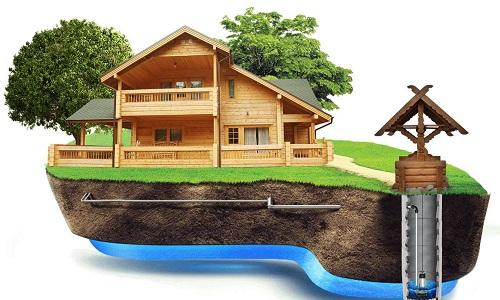 Прочность водоснабжения с помощью колодца