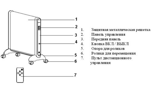 Схема устройства обогревателя микотермического
