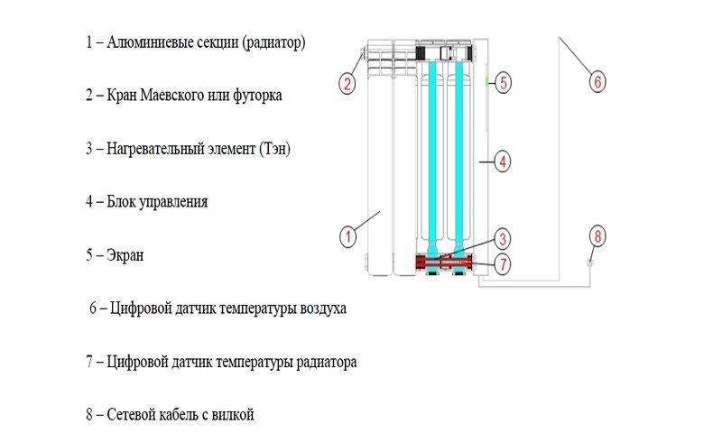 Схема электрического водяного радиатора