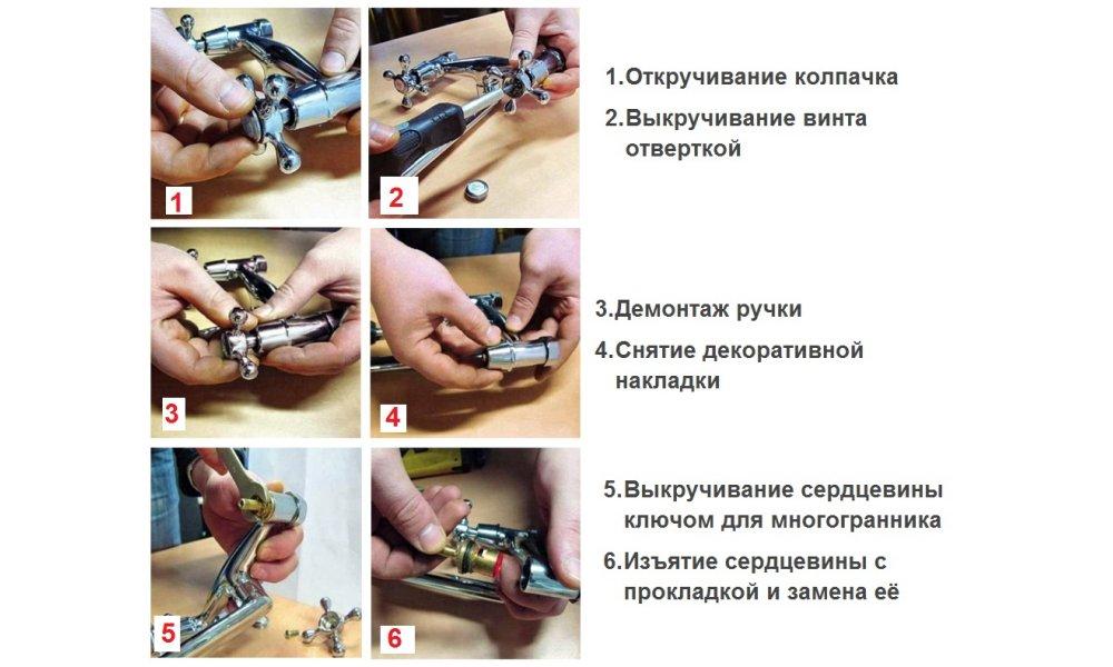 Этапы замены прокладки