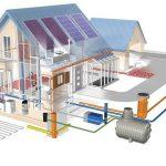 Виды электрического отопления частного дома