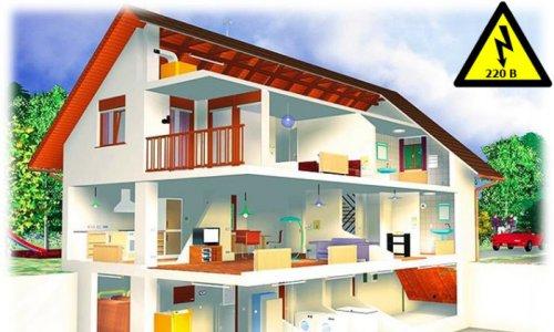 Отопление частного дома при помощи электричества