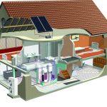 Оптимальная схема отопления 2 х этажного частного дома