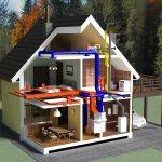 Насколько дешево отопление дома электричеством?