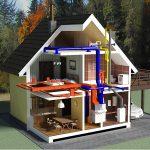 Отопление частного дома своими руками — выбор подходящей схемы