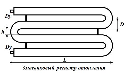 Змеевидный регистр отопления