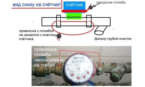 Схема правильной опломбировки счетчиков водоснабжения