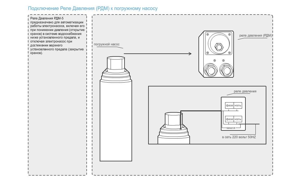 Схема подключения реле давления рдм 5