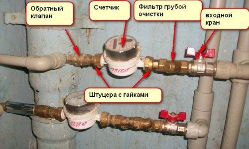 Схема монтажа фильтра