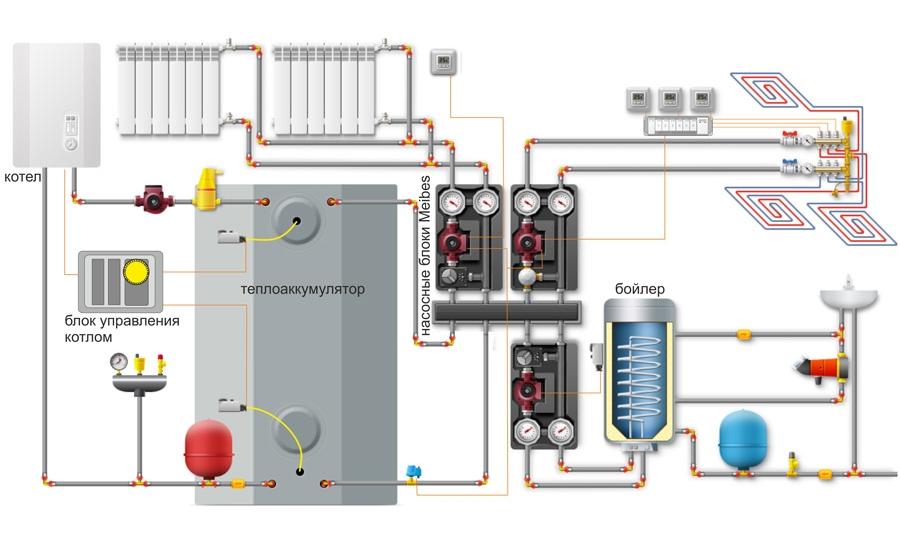 Пример подключения теплоаккумулятора