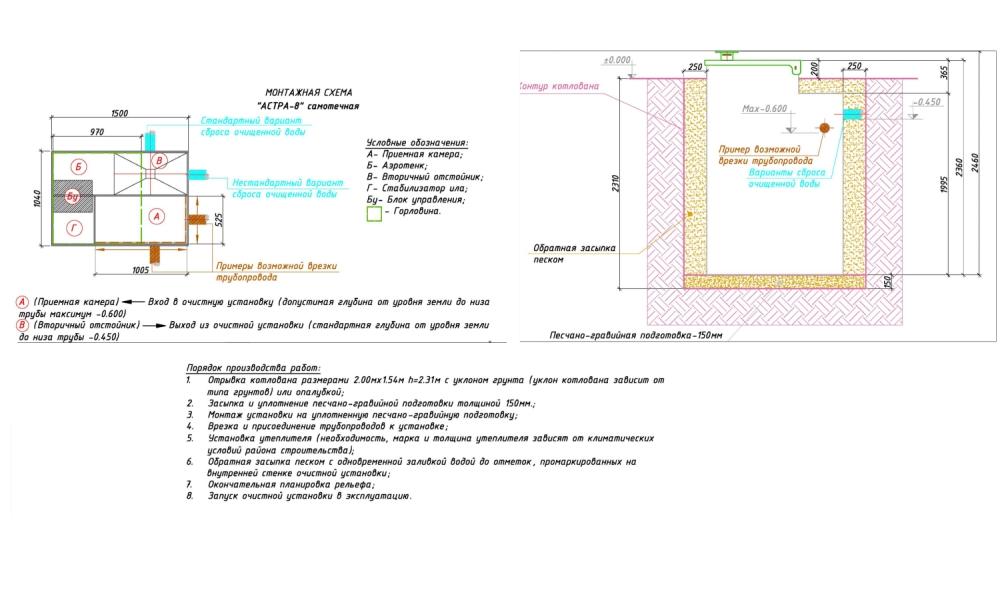 Монтажная схема установки септика