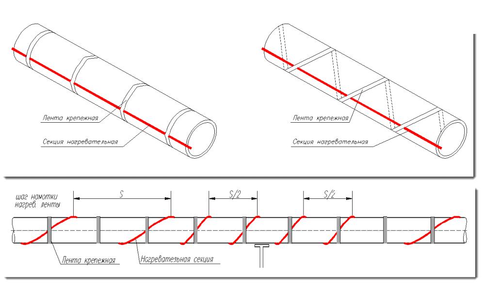 Варианты крепления кабеля на трубе