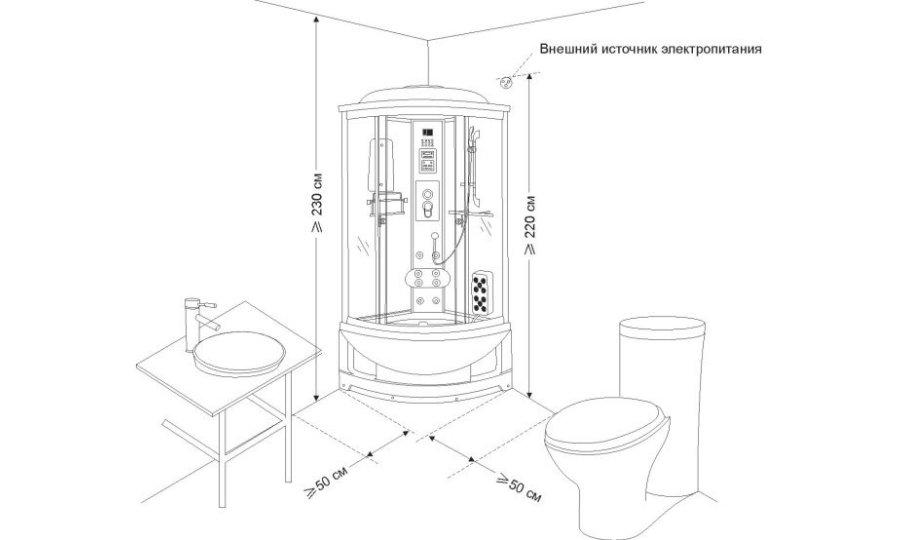 Необходимые расстояния между кабиной и другими элементами санузла