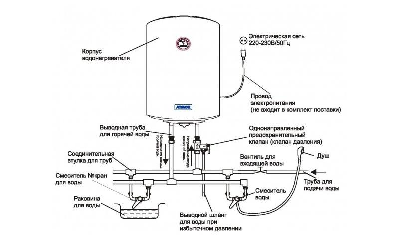 Схема установки водонагревателя Thermex
