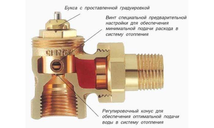 Устройство крана Маевского