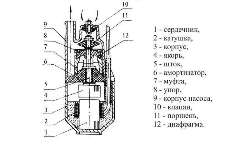 как работает технопланктон