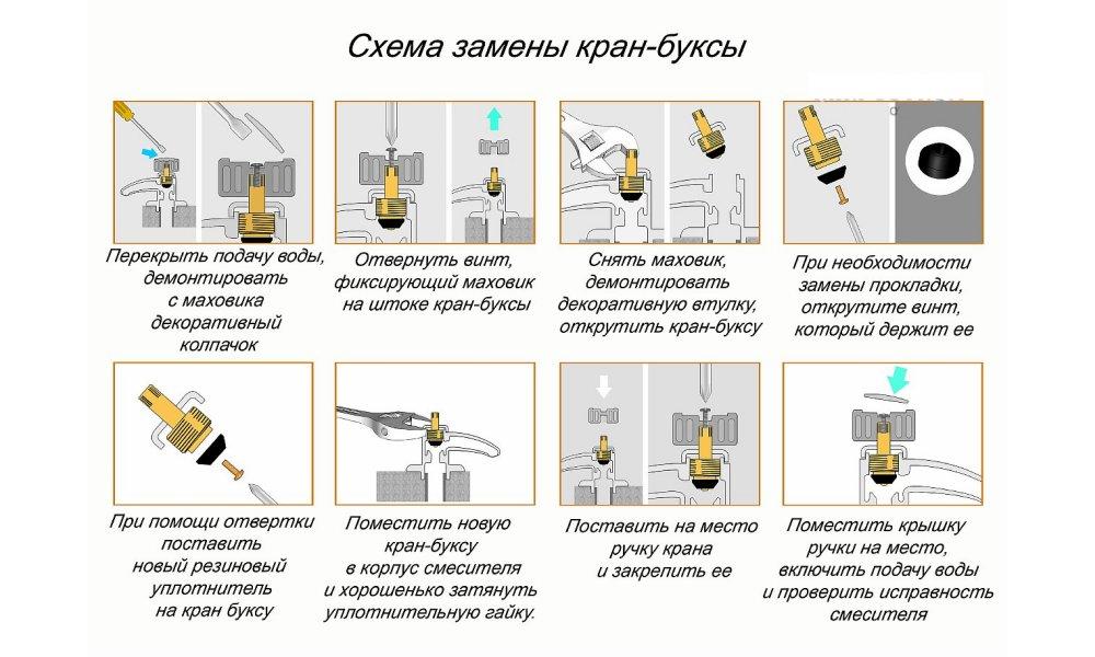 Схема замены кран-буксы