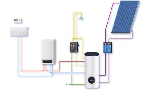 Схема автономного отопления с двухконтруным котлом