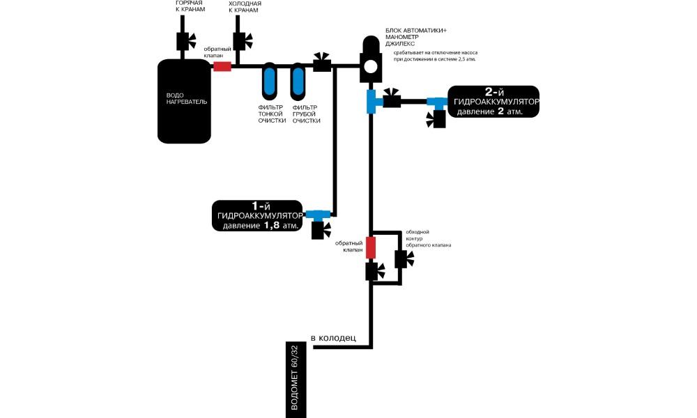 Схема подключения насоса Джилекс с автоматическим блоком управления
