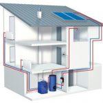 Новые технологии в отоплении дач и частных домов